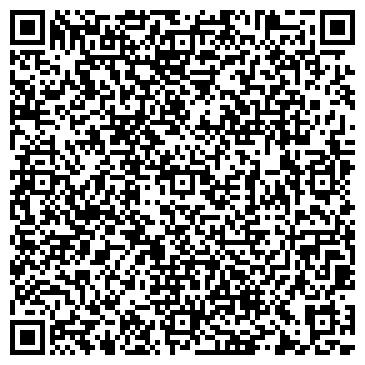 QR-код с контактной информацией организации ЦЕНТРАЛЬНАЯ АПТЕКА РАН