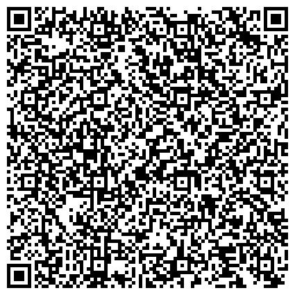 QR-код с контактной информацией организации НООКАТСКОЕ РАЙОННОЕ УПРАВЛЕНИЕ ПО ЗЕМЛЕУСТРОЙСТВУ И РЕГИСТРАЦИИ ПРАВ НА НЕДВИЖИМОЕ ИМУЩЕСТВО