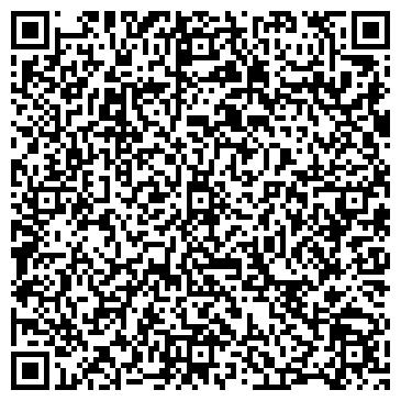 QR-код с контактной информацией организации ATLANTIS HOLIDAYS