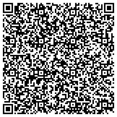 QR-код с контактной информацией организации Унистел, ООО, торговая фирма, представительство в г. Кургане