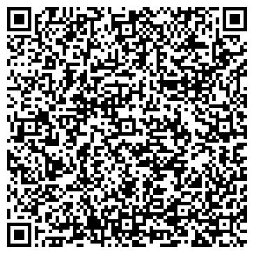 QR-код с контактной информацией организации КЛУБ КУЛЬТУРНОГО ТУРИЗМА