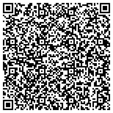 QR-код с контактной информацией организации Управление Росздравнадзора по Пермскому краю