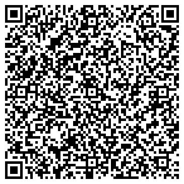 QR-код с контактной информацией организации ИП Харитоненко И.Б.