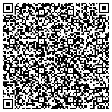 QR-код с контактной информацией организации Сладкие радости