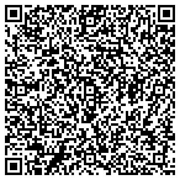 QR-код с контактной информацией организации ООО МедЭксперт-фарм