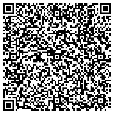 QR-код с контактной информацией организации ИП Копьев С.В.