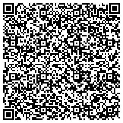 """QR-код с контактной информацией организации ГБУЗ """"Кировский областной клинический перинатальный центр"""""""