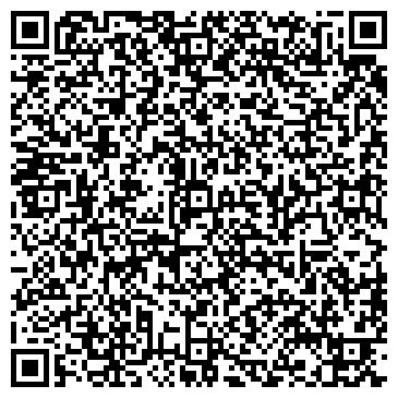 QR-код с контактной информацией организации Группа компаний «ПРОДУКТОВ.НЕТ»