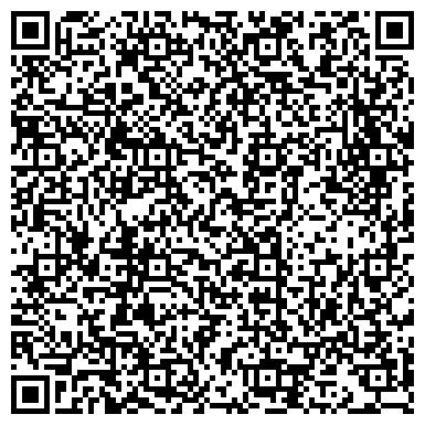 QR-код с контактной информацией организации АНО Образовательный центр ОМИ