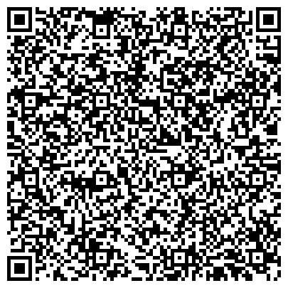 QR-код с контактной информацией организации Продукты питания, ООО, торгово-производственная компания