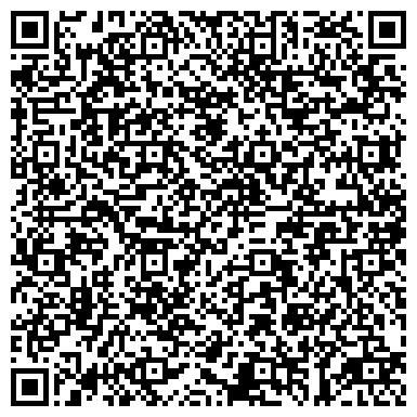 QR-код с контактной информацией организации Продовольственная Программа-Центр, оптовая компания