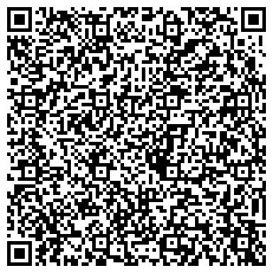 QR-код с контактной информацией организации Финансовое агентство города Москвы