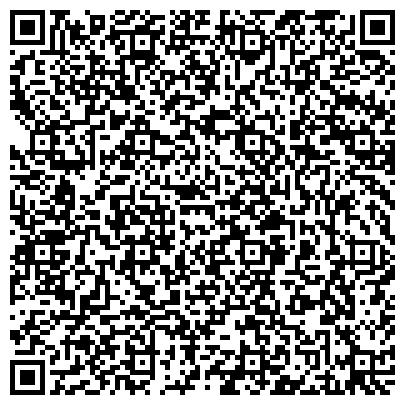 QR-код с контактной информацией организации Таможня. Логистика. Консалтинг