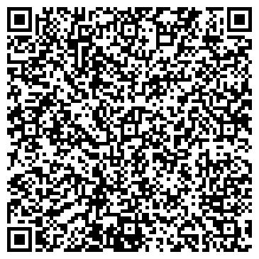 QR-код с контактной информацией организации СНАБПРОМСПЕЦТЕХ-КОМПАНИ ТОО