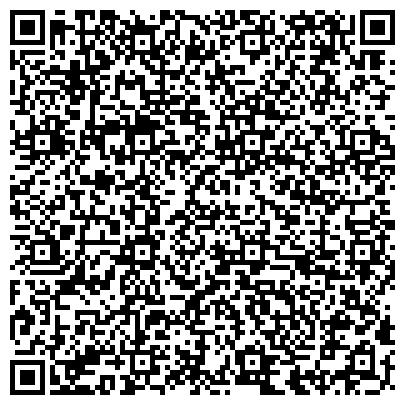 QR-код с контактной информацией организации МОСКОВСКИЙ ЦИРК НИКУЛИНА НА ЦВЕТНОМ БУЛЬВАРЕ