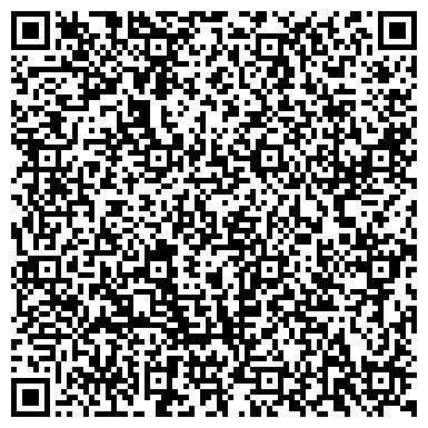 QR-код с контактной информацией организации Киоск по продаже фруктов и овощей, район Бутово Северное