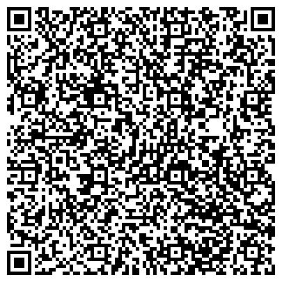 QR-код с контактной информацией организации УПРАВА РАЙОНА КУЗЬМИНКИ