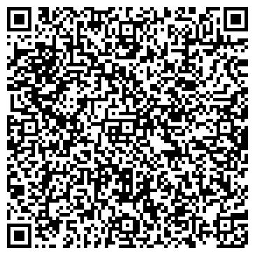 QR-код с контактной информацией организации FRATELLI ROSSETTI