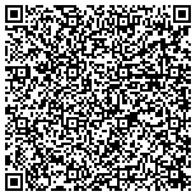 QR-код с контактной информацией организации Киоск по продаже фруктов и овощей, Южнопортовый район