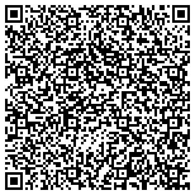 QR-код с контактной информацией организации Киоск по продаже фруктов и овощей, район Нагатинский Затон