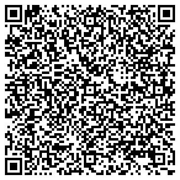 QR-код с контактной информацией организации ГОРОДСКАЯ КЛИНИЧЕСКАЯ БОЛЬНИЦА № 51