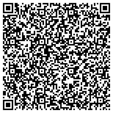 QR-код с контактной информацией организации Авто-гламур