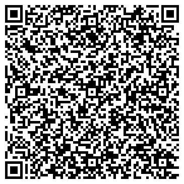 QR-код с контактной информацией организации МОСКОВСКОЕ ГТУ БАНКА РОССИИ
