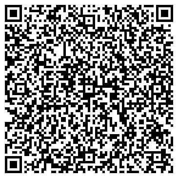 QR-код с контактной информацией организации ЦИТО ИМ. Н.Н. ПРИОРОВА