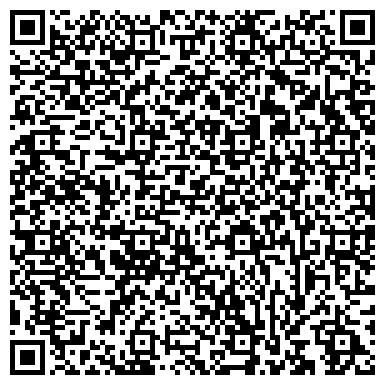 QR-код с контактной информацией организации Продажа кофе.ru