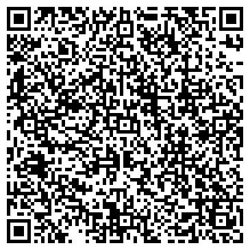 QR-код с контактной информацией организации Клоун-Гёрлз
