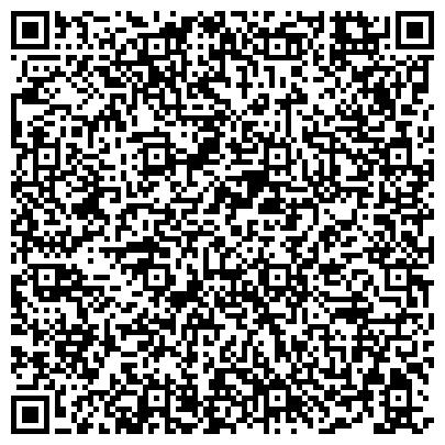 QR-код с контактной информацией организации НЕВА Энтертейнмент