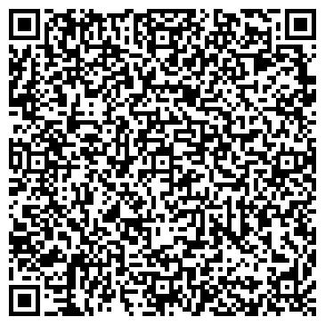QR-код с контактной информацией организации Ветеринарный кабинет , ИП Вертель Ю.М.