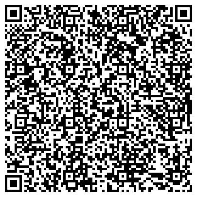 QR-код с контактной информацией организации СофтЛэнд