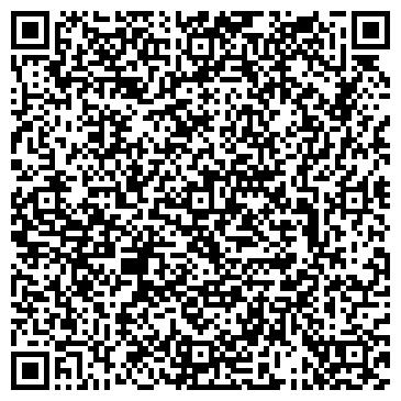 QR-код с контактной информацией организации Абрис-М