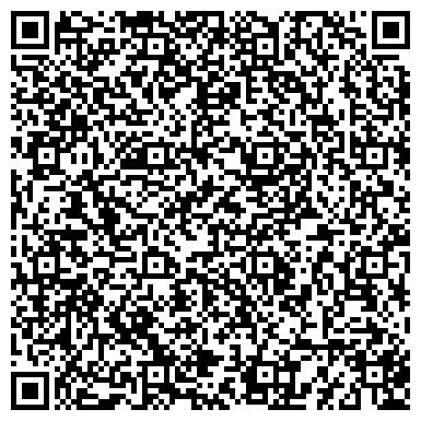 QR-код с контактной информацией организации ООО Авентин Сервис