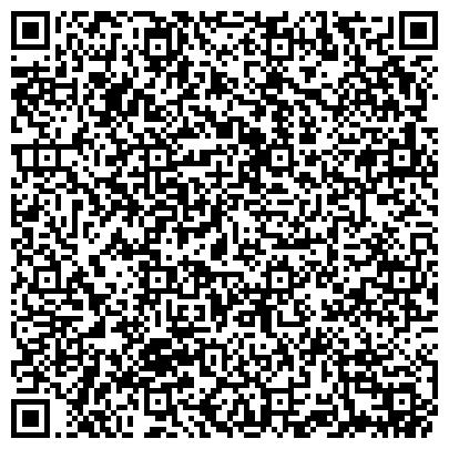 QR-код с контактной информацией организации Управление по связям с общественностью и взаимодействия со СМИ