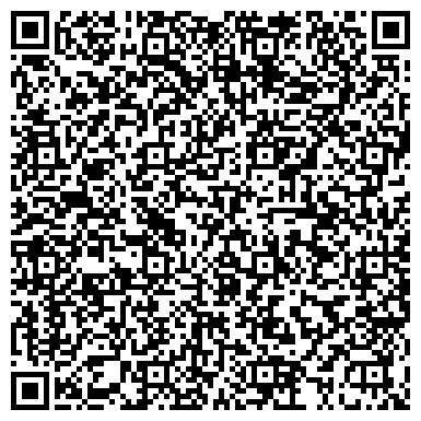 QR-код с контактной информацией организации ПОКУПКА-ПРОДАЖА ПОДЕРЖАННЫХ АВТОМОБИЛЕЙ