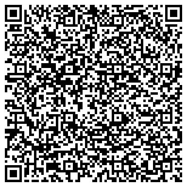 QR-код с контактной информацией организации Отдел жилищной политики и жилищно-коммунального хозяйства