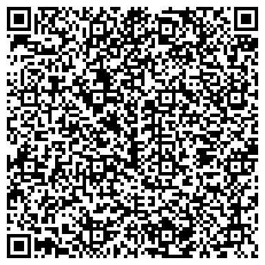 QR-код с контактной информацией организации Миллионная 17