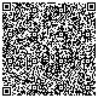 """QR-код с контактной информацией организации """"Центральная районная библиотека им. В. Г. Белинского"""""""