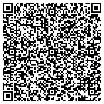 QR-код с контактной информацией организации Kyznetskiy Inn