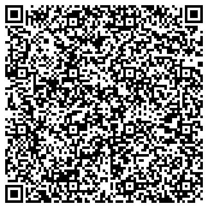 QR-код с контактной информацией организации Отдел трудоустройства Текстильщики