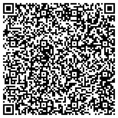 QR-код с контактной информацией организации ГОСУДАРСТВЕННЫЙ УНИВЕРСИТЕТ- ВЫСШАЯ ШКОЛА ЭКОНОМИКИ