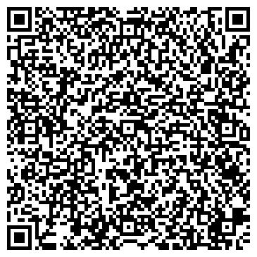 QR-код с контактной информацией организации Mymitroshki.ru