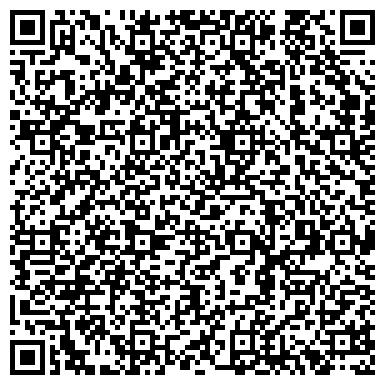 """QR-код с контактной информацией организации Сеть магазинов """"Стройторг"""""""