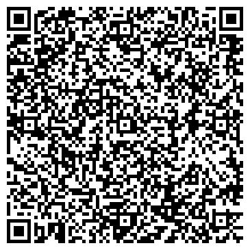 QR-код с контактной информацией организации СПРУТ СЕКЬЮРИТИ СИСТЕМС