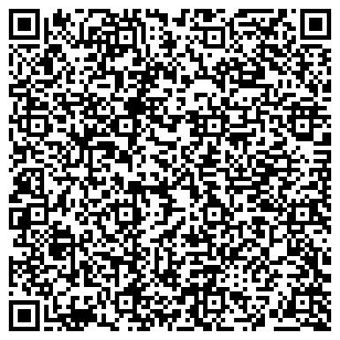 """QR-код с контактной информацией организации """"Nail House"""""""