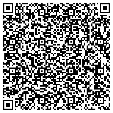 QR-код с контактной информацией организации Полиглас СПб