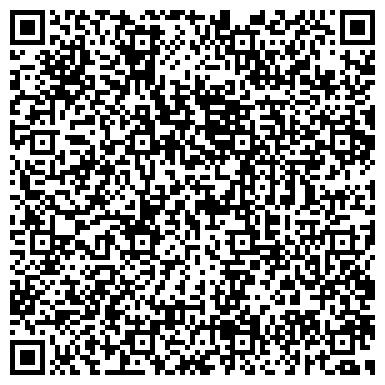 QR-код с контактной информацией организации Генеральное консульство Финляндской Республики