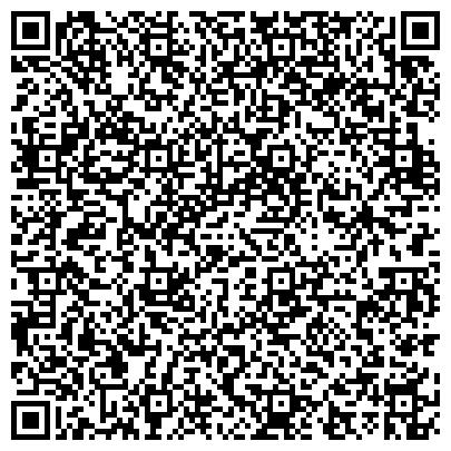 QR-код с контактной информацией организации ООО Многопрофильная клиника им. Н. И. Пирогова